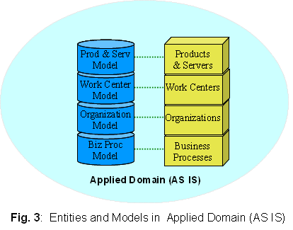 applied-domain-as-is