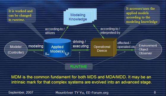 MDM-20120114