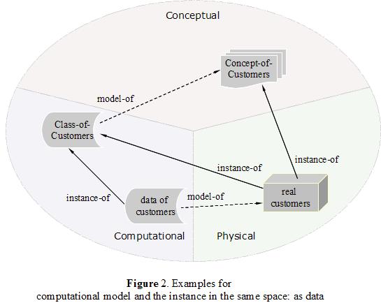 model-muddle-1-f2