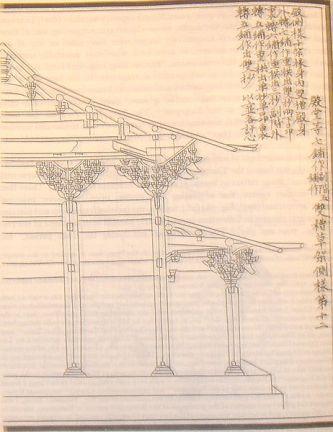 Yingzao Fashi